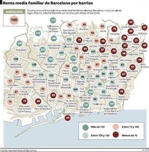 20120107-Renta-Familiar-Barrios-BCN