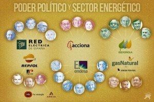 -Política energética